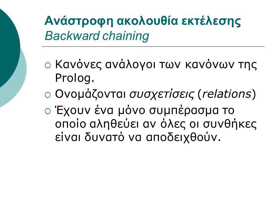 Ανάστροφη ακολουθία εκτέλεσης Backward chaining  Κανόνες ανάλογοι των κανόνων της Prolog.  Ονομάζονται συσχετίσεις (relations)  Έχουν ένα μόνο συμπ