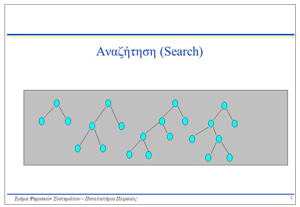 22 Τμήμα Ψηφιακών Συστημάτων – Πανεπιστήμιο Πειραιώς Πολυπλοκότητα Αλγορίθμων Αναζήτησης Σε περίπτωση που το γράφημα χώρου καταστάσεων είναι επακριβώς ορισμένο (π.χ.