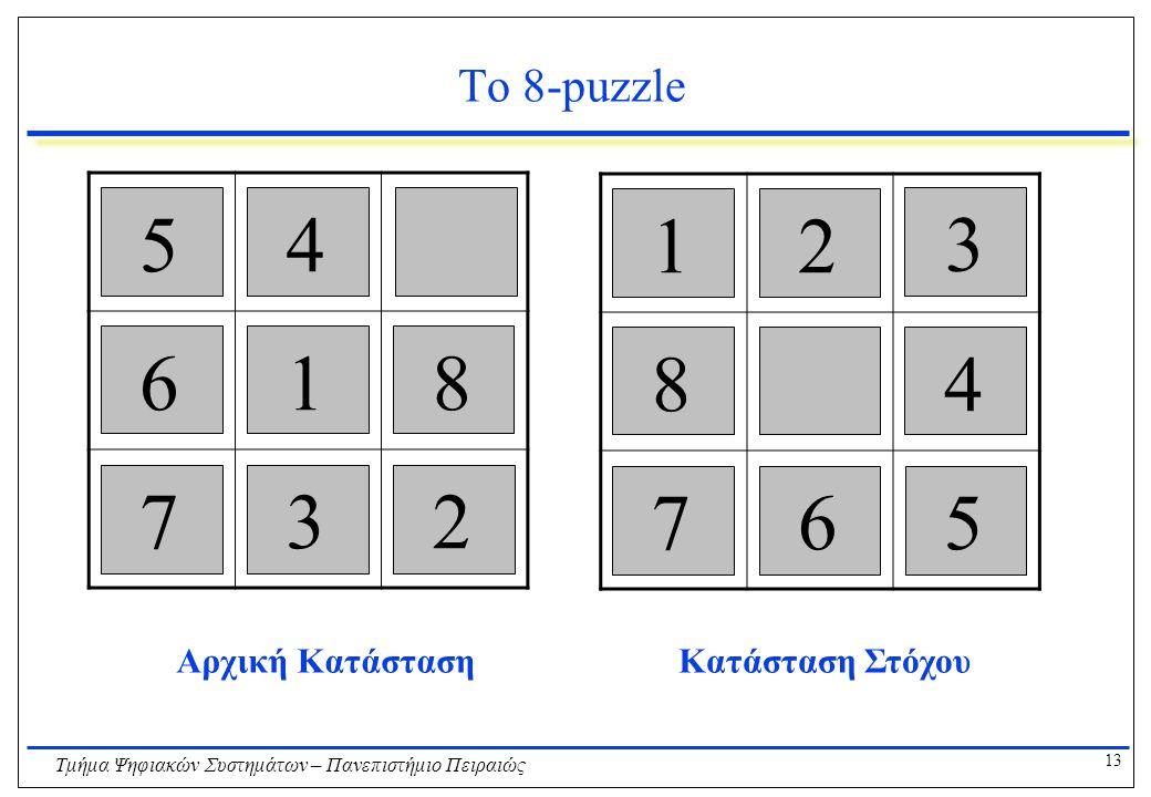 13 Τμήμα Ψηφιακών Συστημάτων – Πανεπιστήμιο Πειραιώς Το 8-puzzle 5 4 6 1 8 7 3 2 1 2 8 4 7 6 5 3 Αρχική ΚατάστασηΚατάσταση Στόχου