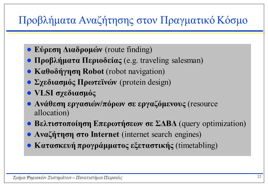 15 Τμήμα Ψηφιακών Συστημάτων – Πανεπιστήμιο Πειραιώς Προβλήματα Αναζήτησης στον Πραγματικό Κόσμο Εύρεση Διαδρομών (route finding) Προβλήματα Περιοδείας (e.g.