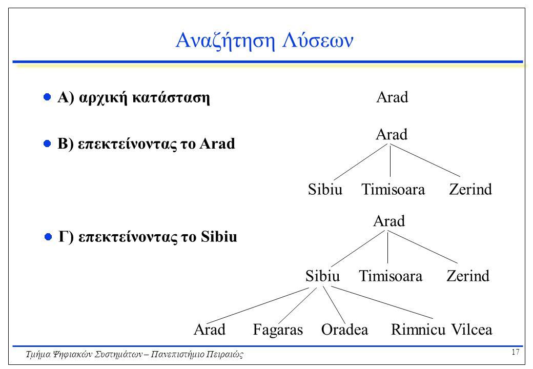 17 Τμήμα Ψηφιακών Συστημάτων – Πανεπιστήμιο Πειραιώς Αναζήτηση Λύσεων Α) αρχική κατάστασηArad B) επεκτείνοντας το Arad Arad ZerindTimisoaraSibiu Γ) επεκτείνοντας το Sibiu Arad ZerindTimisoaraSibiu Rimnicu VilceaOradeaFagarasArad
