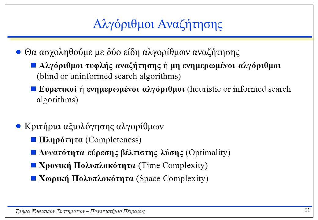 21 Τμήμα Ψηφιακών Συστημάτων – Πανεπιστήμιο Πειραιώς Αλγόριθμοι Αναζήτησης Θα ασχοληθούμε με δύο είδη αλγορίθμων αναζήτησης  Αλγόριθμοι τυφλής αναζήτησης ή μη ενημερωμένοι αλγόριθμοι (blind or uninformed search algorithms)  Ευρετικοί ή ενημερωμένοι αλγόριθμοι (heuristic or informed search algorithms) Κριτήρια αξιολόγησης αλγορίθμων  Πληρότητα (Completeness)  Δυνατότητα εύρεσης βέλτιστης λύσης (Optimality)  Χρονική Πολυπλοκότητα (Time Complexity)  Χωρική Πολυπλοκότητα (Space Complexity)