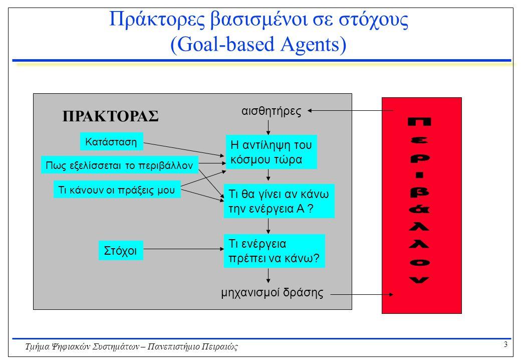 4 Τμήμα Ψηφιακών Συστημάτων – Πανεπιστήμιο Πειραιώς Επίλυση Προβλημάτων με Αναζήτηση Πράκτορες επίλυσης προβλημάτων (Problem Solving Agents) Προβλήματα Αναζήτησης (Search Problems) Στρατηγικές Τυφλής Αναζήτησης (Blind Search Strategies) Στρατηγικές Ευριστικής Αναζήτησης (Heuristic Search Strategies) Προβλήματα Ικανοποίησης Περιορισμών (Constraint Satisfaction Problems)