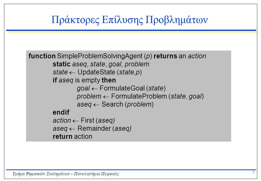 7 Τμήμα Ψηφιακών Συστημάτων – Πανεπιστήμιο Πειραιώς Πράκτορες Επίλυσης Προβλημάτων function SimpleProblemSolvingAgent (p) returns an action static aseq, state, goal, problem state  UpdateState (state,p) if aseq is empty then goal  FormulateGoal (state) problem  FormulateProblem (state, goal) aseq  Search (problem) endif action  First (aseq) aseq  Remainder (aseq) return action