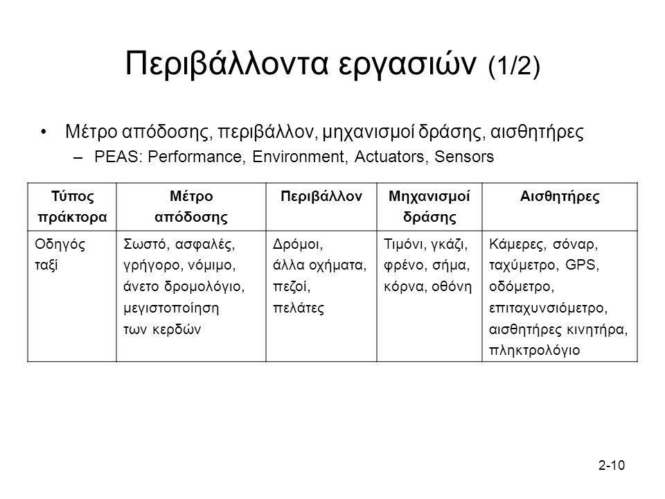 2-10 Περιβάλλοντα εργασιών (1/2) Μέτρο απόδοσης, περιβάλλον, μηχανισμοί δράσης, αισθητήρες –PEAS: Performance, Environment, Actuators, Sensors Τύπος π