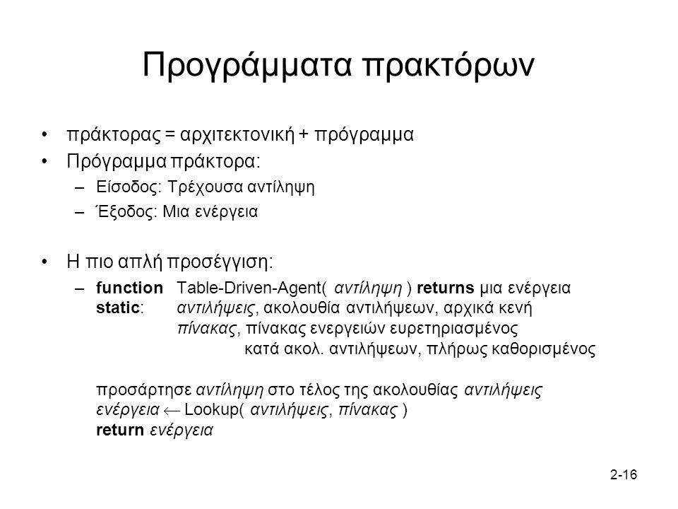 2-16 Προγράμματα πρακτόρων πράκτορας = αρχιτεκτονική + πρόγραμμα Πρόγραμμα πράκτορα: –Είσοδος: Τρέχουσα αντίληψη –Έξοδος: Μια ενέργεια Η πιο απλή προσ