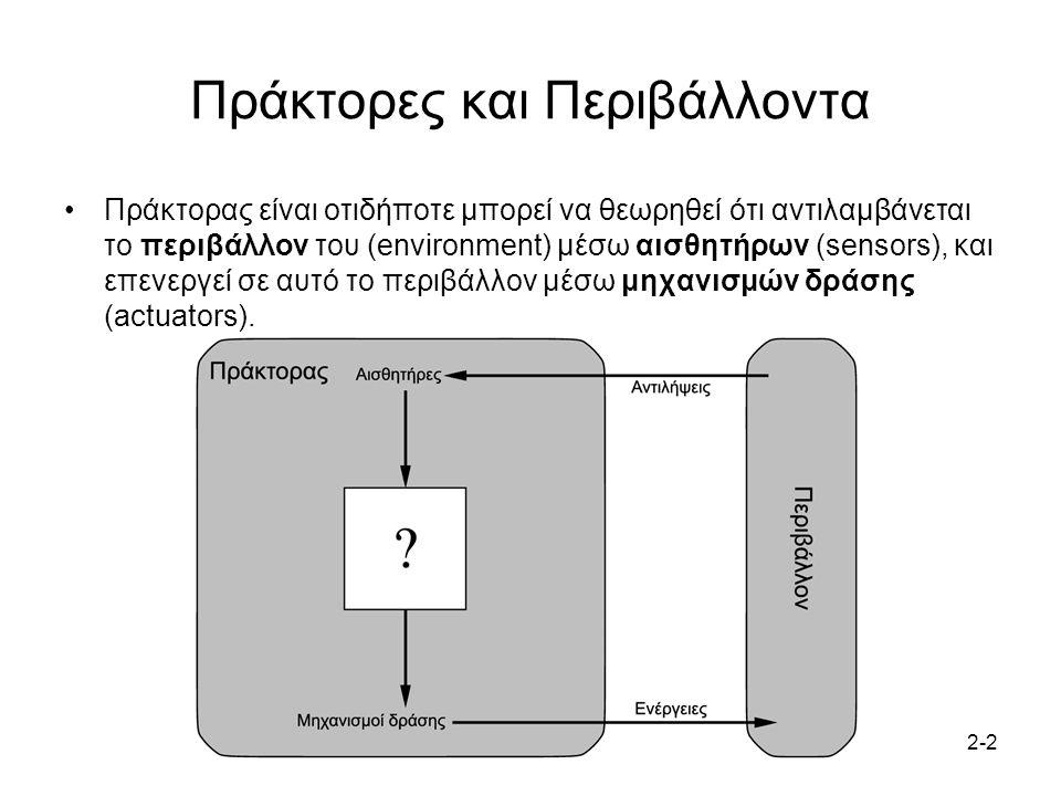 2-22-2 Πράκτορες και Περιβάλλοντα Πράκτορας είναι οτιδήποτε μπορεί να θεωρηθεί ότι αντιλαμβάνεται το περιβάλλον του (environment) μέσω αισθητήρων (sen