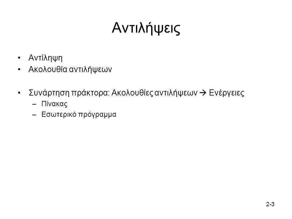 2-32-3 Αντιλήψεις Αντίληψη Ακολουθία αντιλήψεων Συνάρτηση πράκτορα: Ακολουθίες αντιλήψεων  Ενέργειες –Πίνακας –Εσωτερικό πρόγραμμα