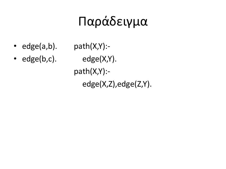 Παράδειγμα edge(a,b). edge(b,c). path(X,Y):- edge(X,Y). path(X,Y):- edge(X,Z),edge(Z,Y).