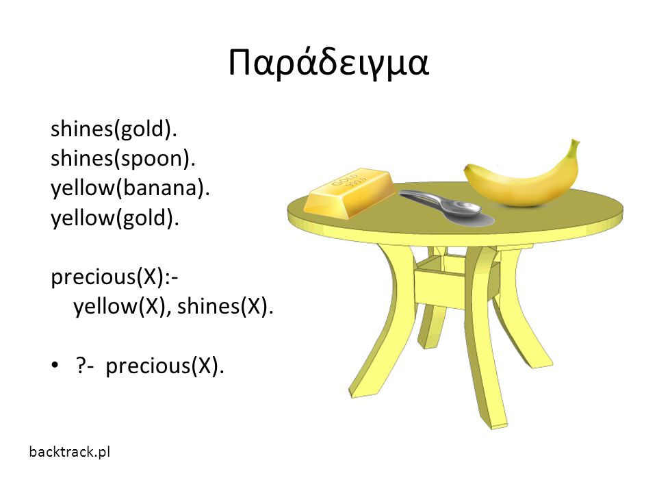 Παράδειγμα shines(gold). shines(spoon). yellow(banana). yellow(gold). precious(X):- yellow(X), shines(X). ?- precious(X). backtrack.pl