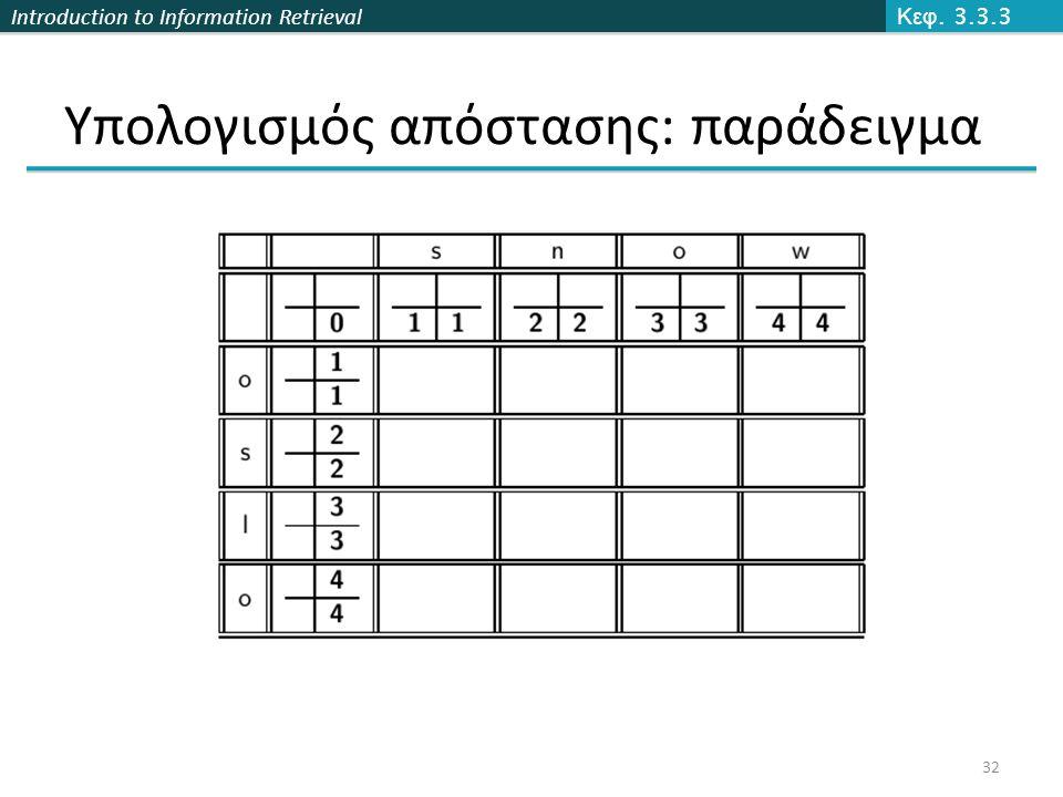 Introduction to Information Retrieval Υπολογισμός απόστασης: παράδειγμα Κεφ. 3.3.3 32