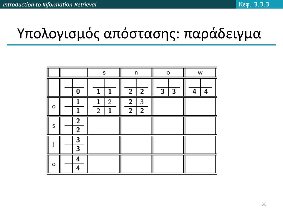 Introduction to Information Retrieval Υπολογισμός απόστασης: παράδειγμα Κεφ. 3.3.3 36