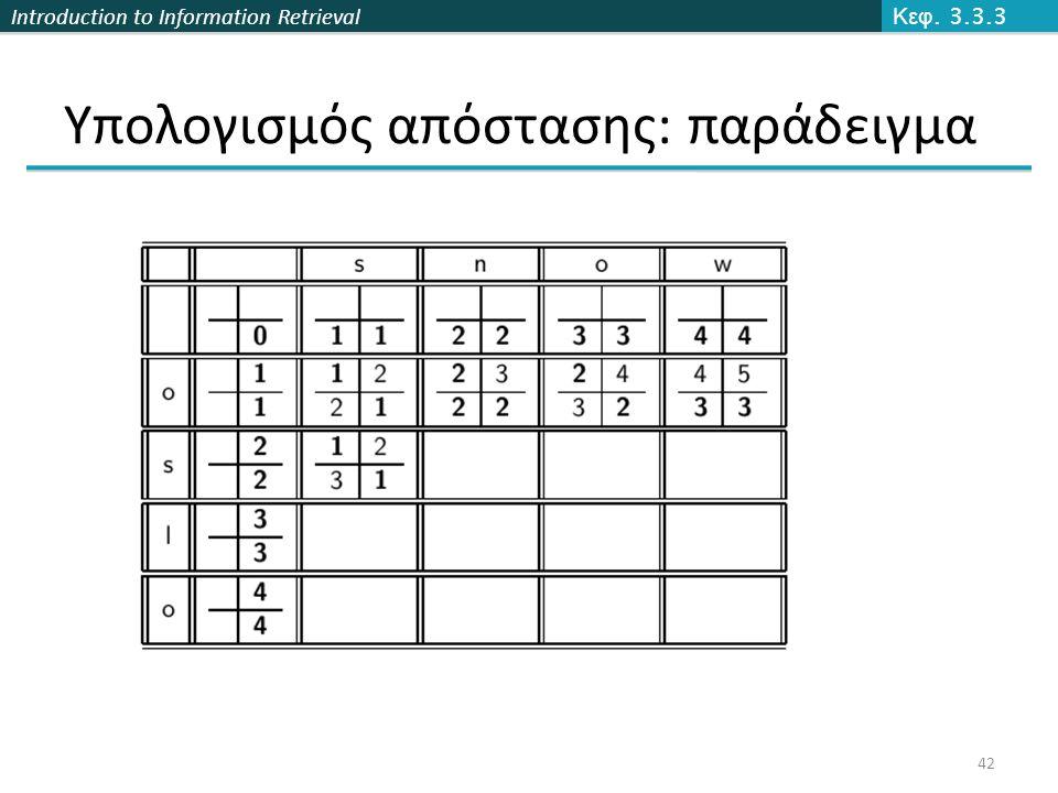 Introduction to Information Retrieval Υπολογισμός απόστασης: παράδειγμα Κεφ. 3.3.3 42