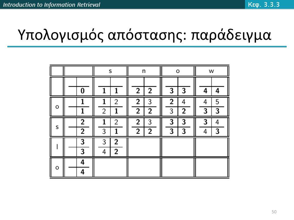 Introduction to Information Retrieval Υπολογισμός απόστασης: παράδειγμα Κεφ. 3.3.3 50
