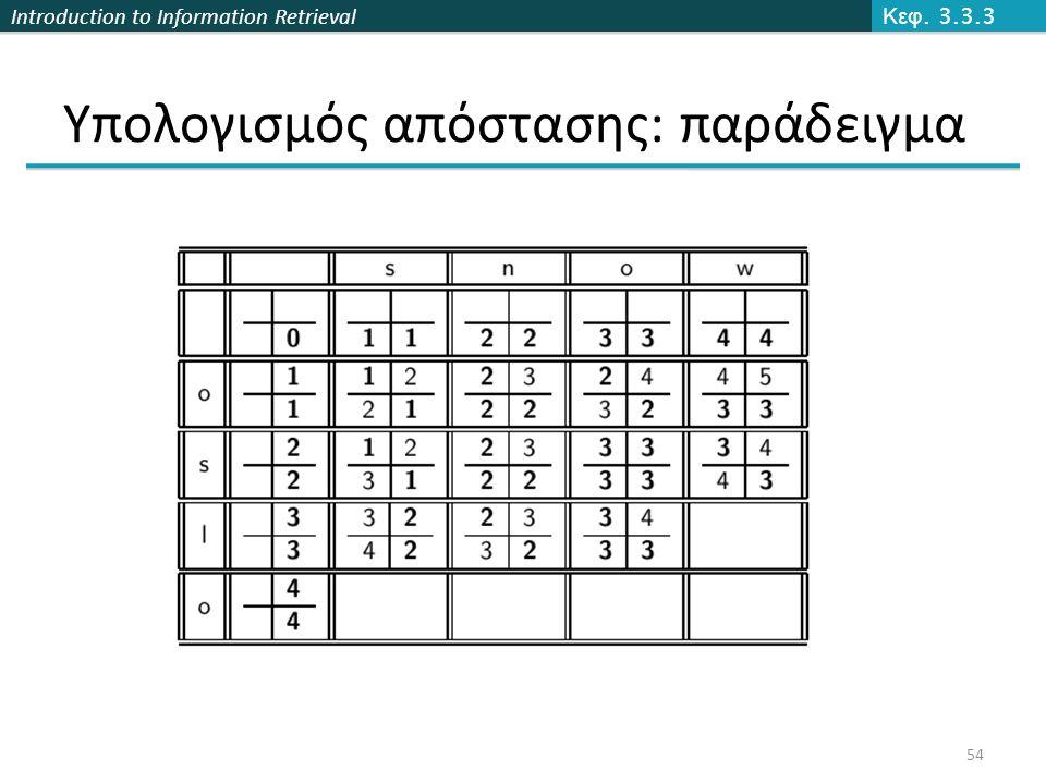 Introduction to Information Retrieval Υπολογισμός απόστασης: παράδειγμα Κεφ. 3.3.3 54