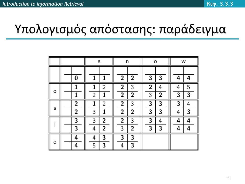 Introduction to Information Retrieval Υπολογισμός απόστασης: παράδειγμα Κεφ. 3.3.3 60