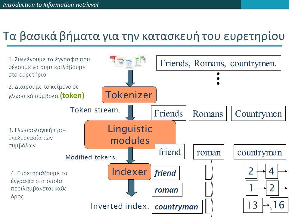 Introduction to Information Retrieval Τα βασικά βήματα για την κατασκευή του ευρετηρίου Tokenizer Token stream. Friends RomansCountrymen Linguistic mo
