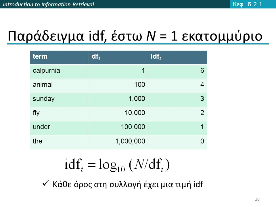 Introduction to Information Retrieval Παράδειγμα idf, έστω N = 1 εκατομμύριο termdf t idf t calpurnia16 animal1004 sunday1,0003 fly10,0002 under100,00