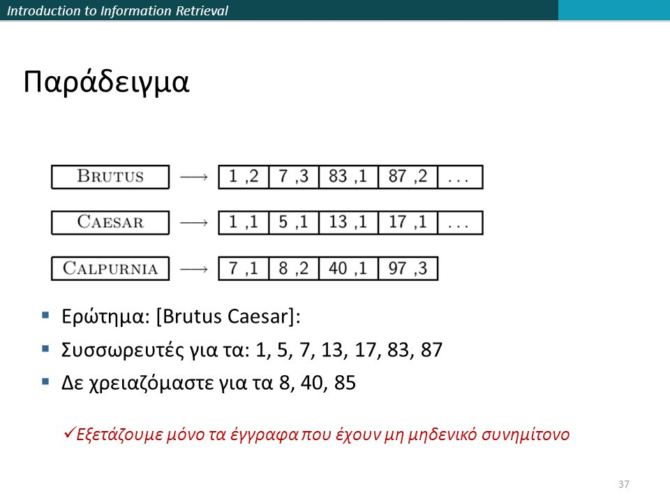 Introduction to Information Retrieval 37 Παράδειγμα  Ερώτημα: [Brutus Caesar]:  Συσσωρευτές για τα: 1, 5, 7, 13, 17, 83, 87  Δε χρειαζόμαστε για τα 8, 40, 85 Εξετάζουμε μόνο τα έγγραφα που έχουν μη μηδενικό συνημίτονο