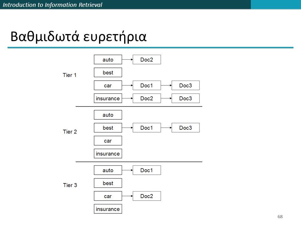 Introduction to Information Retrieval 68 Βαθμιδωτά ευρετήρια