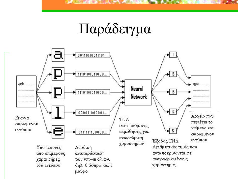 14 Αρχιτεκτονική αντίστροφου προτύπου ή επιτηρούμενη εκμάθηση Στην περίπτωση αυτή ο κανόνας εκμάθησης περιγράφεται με ένα σύνολο παραδειγμάτων (σύνολο εκπαίδευσης) σωστής συμπεριφοράς του δικτύου {p1,t1},{p2,t2},…,{pQ,tQ} όπου pq είναι μια είσοδος του δικτύου και tq είναι η αντίστοιχη επιθυμητή έξοδος.