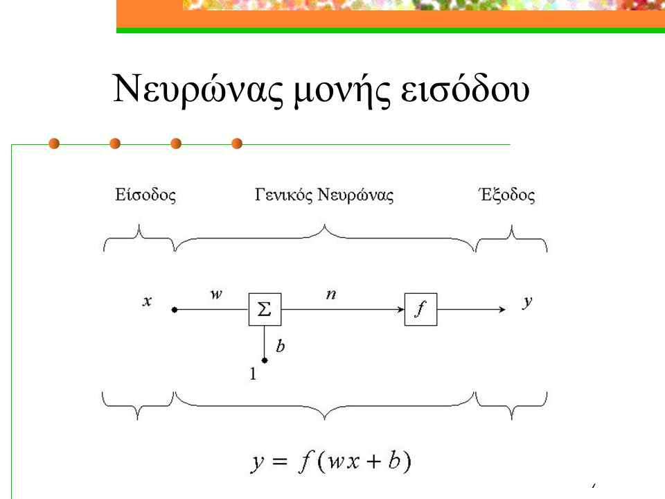 18 ΚΑΝΟΝΑΣ ΕΚΜΑΘΗΣΗΣ ΤΟΥ ΗΕΒΒ Γραμμικός Συσχετιστής (Linear Associator) Ο Κανόνας του Hebb Ανάλυση του κανόνα εκμάθησης