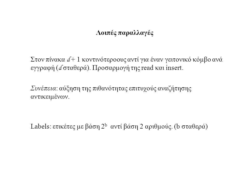 Read() revised. Μετά το clustering η διαδικασία ανάγνωσης αναθεωρείται ώς εξής: Πλέον αν το αντικείμενο δεν υπάρχει τοπικά, ούτε όμως και στον εξεταζό