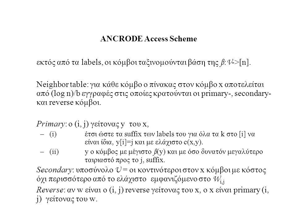 Λοιπές παραλλαγές Στον πίνακα d + 1 κοντινότεροους αντί για έναν γειτονικό κόμβο ανά εγγραφή ( d σταθερά).