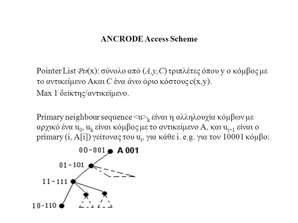 ANCRODE Access Scheme εκτός από τα labels, οι κόμβοι ταξινομούνται βάση της β : V ->[n].