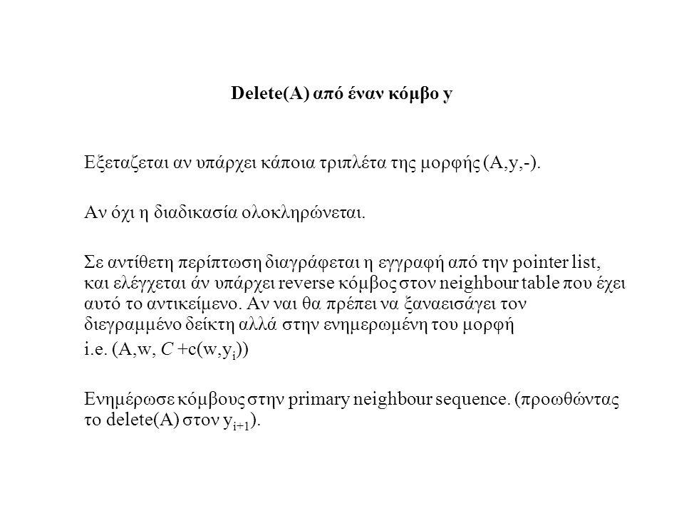 Insert(Α) σε έναν κόμβο y Ενημέρωση της pointer list του primary για το αντικείμενο Α ( (i, α)- neighbour): -Είτε εισαγωγή μιας νέας τριπλέτας -Είτε αντικατάσταση της προυπάρχουσας αν το κόστος πρόσβασης στην νέα copy είναι μικρότερο.