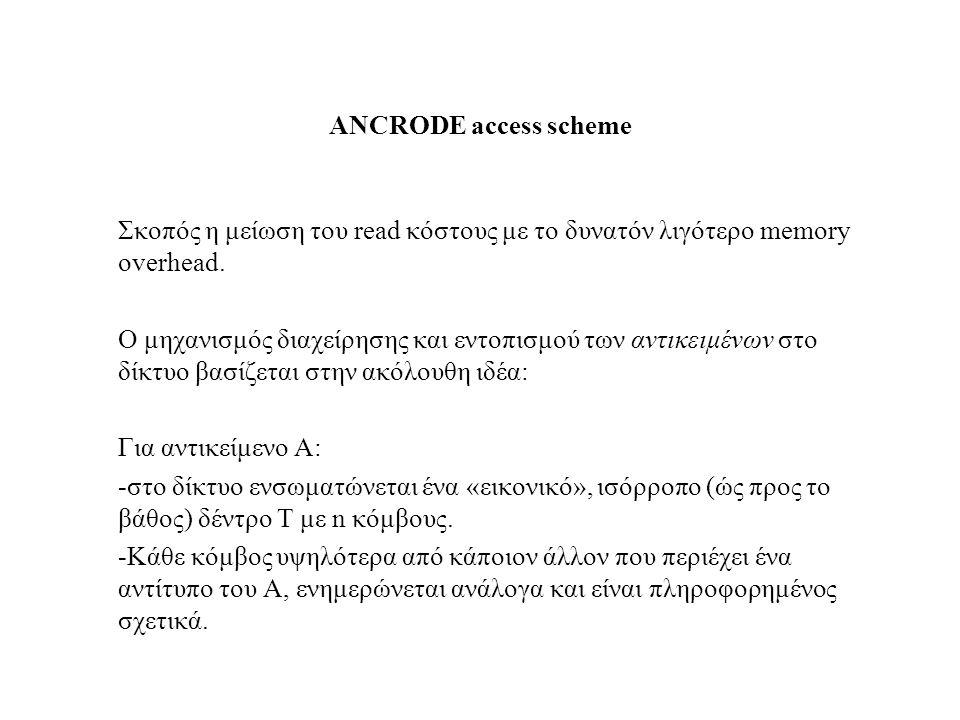 ANCRODE Access Scheme Pointer List Ptr (x): σύνολο από (A,y,C) τριπλέτες όπου y ο κόμβος με το αντικείμενο Aκαι C ένα άνω όριο κόστους c(x,y).