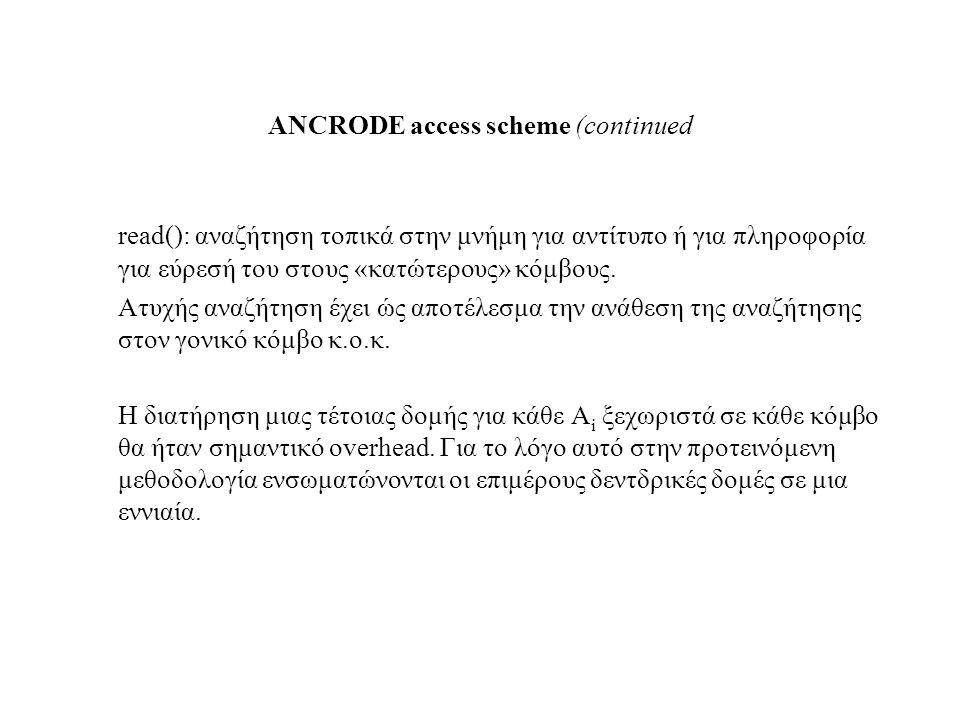ANCRODE access scheme (continued read(): αναζήτηση τοπικά στην μνήμη για αντίτυπο ή για πληροφορία για εύρεσή του στους «κατώτερους» κόμβους.