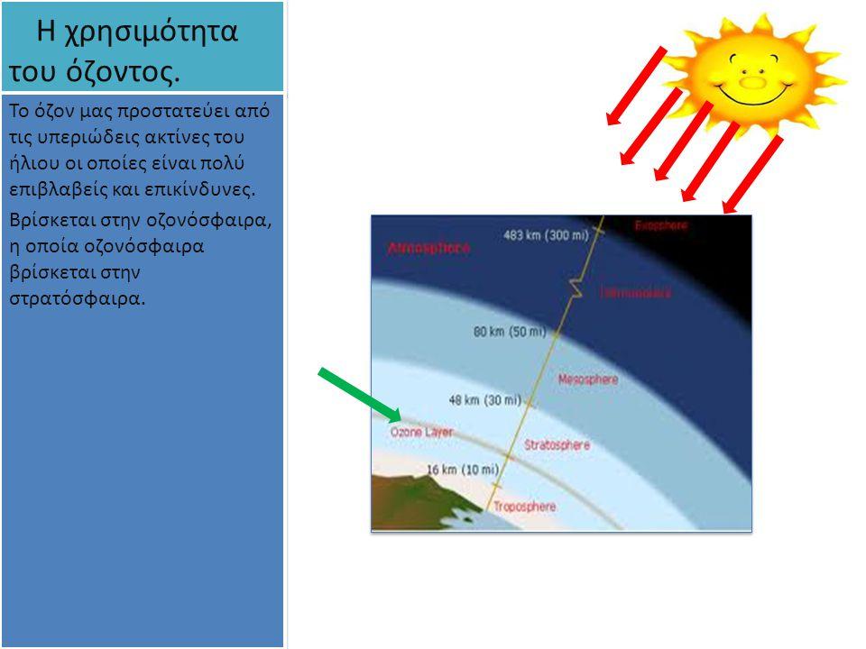 Η χρησιμότητα του όζοντος. Το όζον μας προστατεύει από τις υπεριώδεις ακτίνες του ήλιου οι οποίες είναι πολύ επιβλαβείς και επικίνδυνες. Βρίσκεται στη
