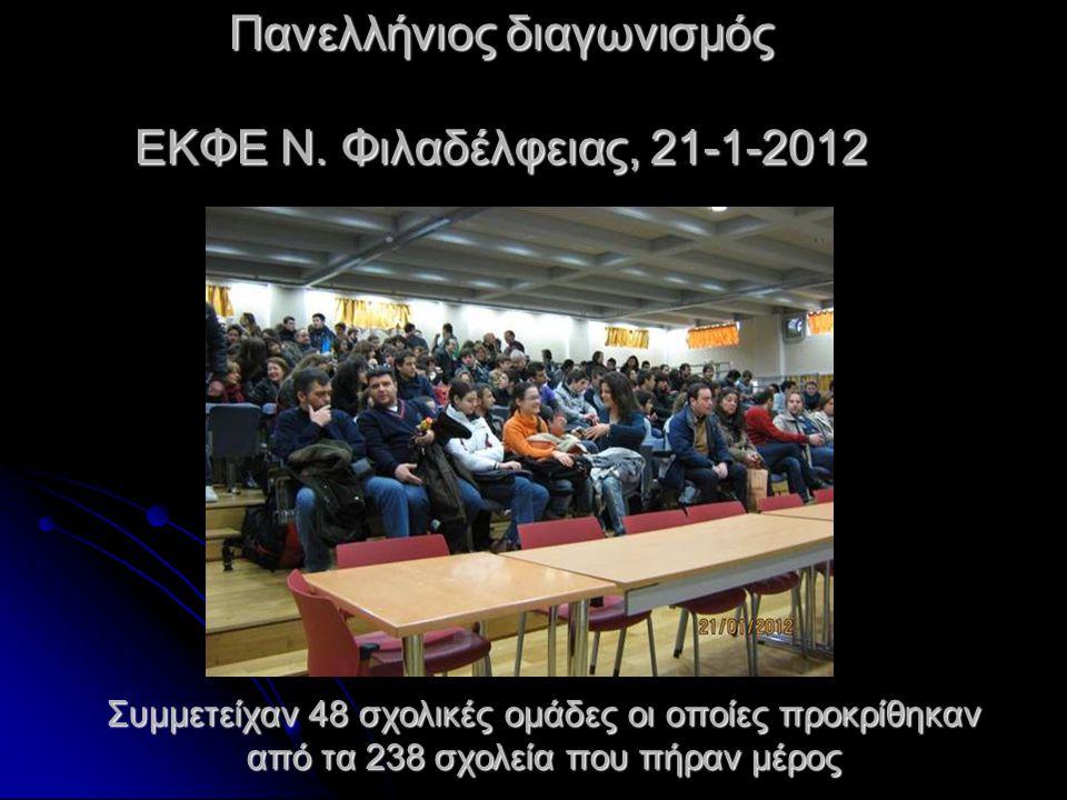 Πανελλήνιος διαγωνισμός ΕΚΦΕ Ν.