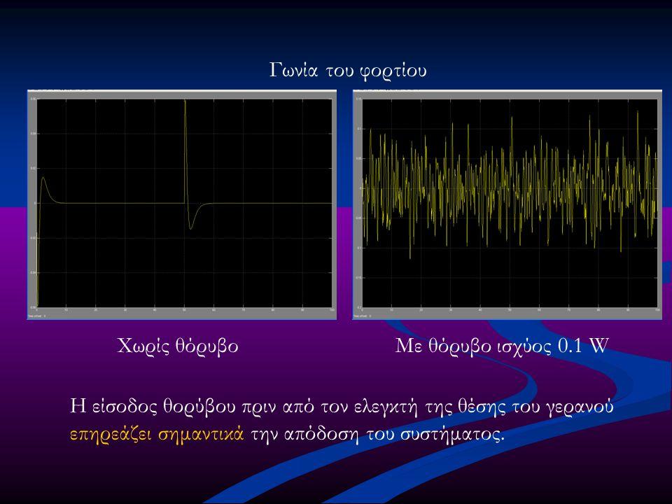 Χωρίς θόρυβοΜε θόρυβο ισχύος 0.1 W Γωνία του φορτίου Η είσοδος θορύβου πριν από τον ελεγκτή της θέσης του γερανού επηρεάζει σημαντικά την απόδοση του