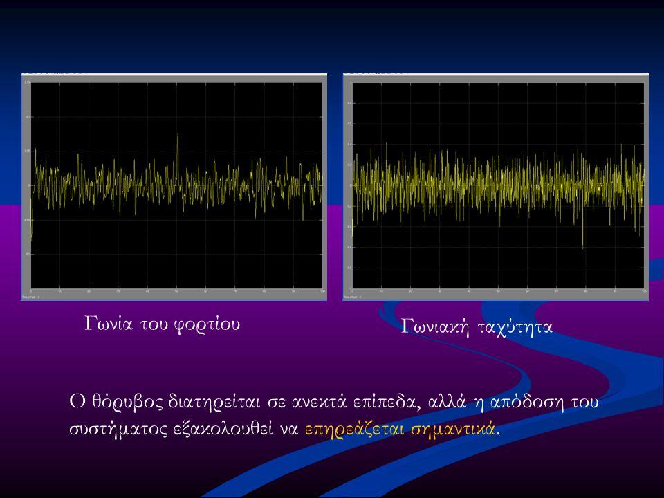 Γωνία του φορτίου Γωνιακή ταχύτητα Ο θόρυβος διατηρείται σε ανεκτά επίπεδα, αλλά η απόδοση του συστήματος εξακολουθεί να επηρεάζεται σημαντικά.