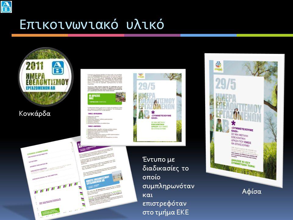 Επικοινωνιακό υλικό Αφίσα Έντυπο με διαδικασίες το οποίο συμπληρωνόταν και επιστρεφόταν στο τμήμα ΕΚΕ Κονκάρδα
