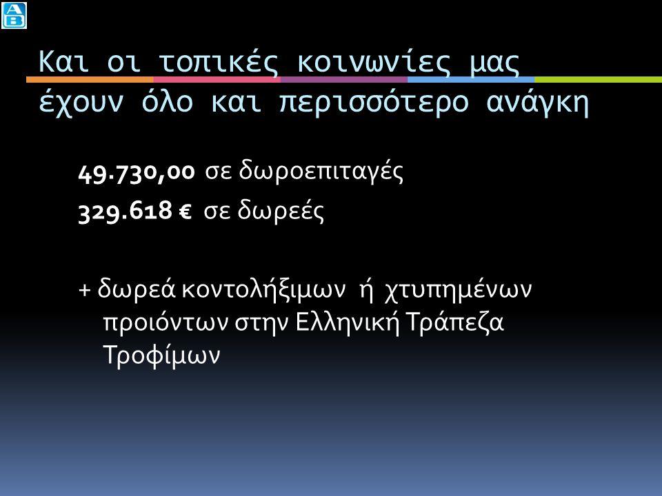 Και οι τοπικές κοινωνίες μας έχουν όλο και περισσότερο ανάγκη 49.730,00 σε δωροεπιταγές 329.618 € σε δωρεές + δωρεά κοντολήξιμων ή χτυπημένων προιόντων στην Ελληνική Τράπεζα Τροφίμων