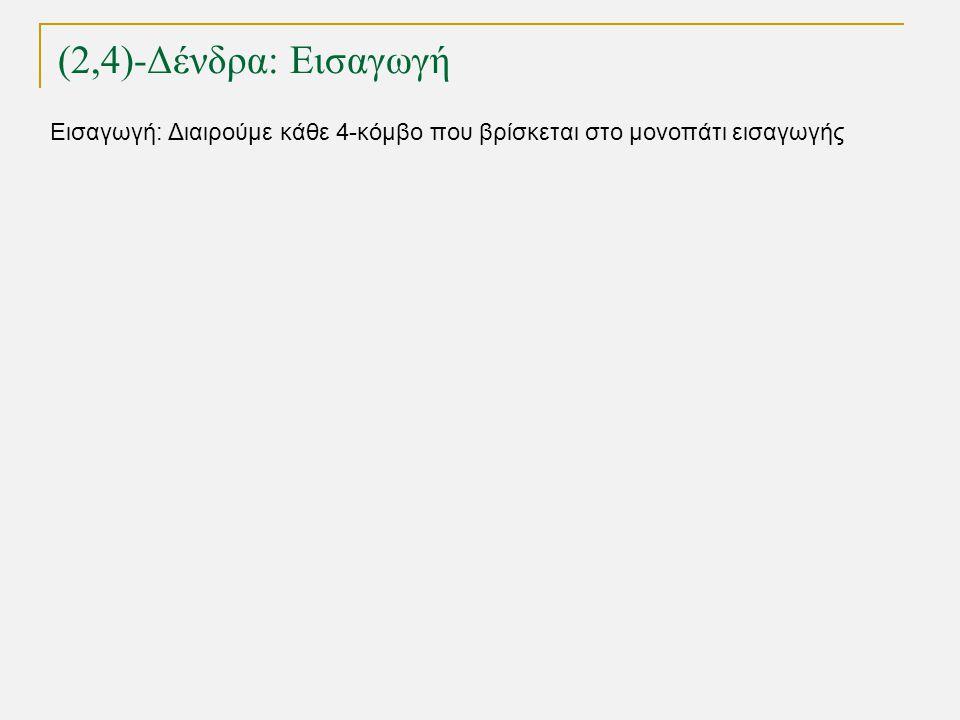 (2,4)-Δένδρα: Εισαγωγή TexPoint fonts used in EMF. Read the TexPoint manual before you delete this box.: AA A A A Εισαγωγή: Διαιρούμε κάθε 4-κόμβο που
