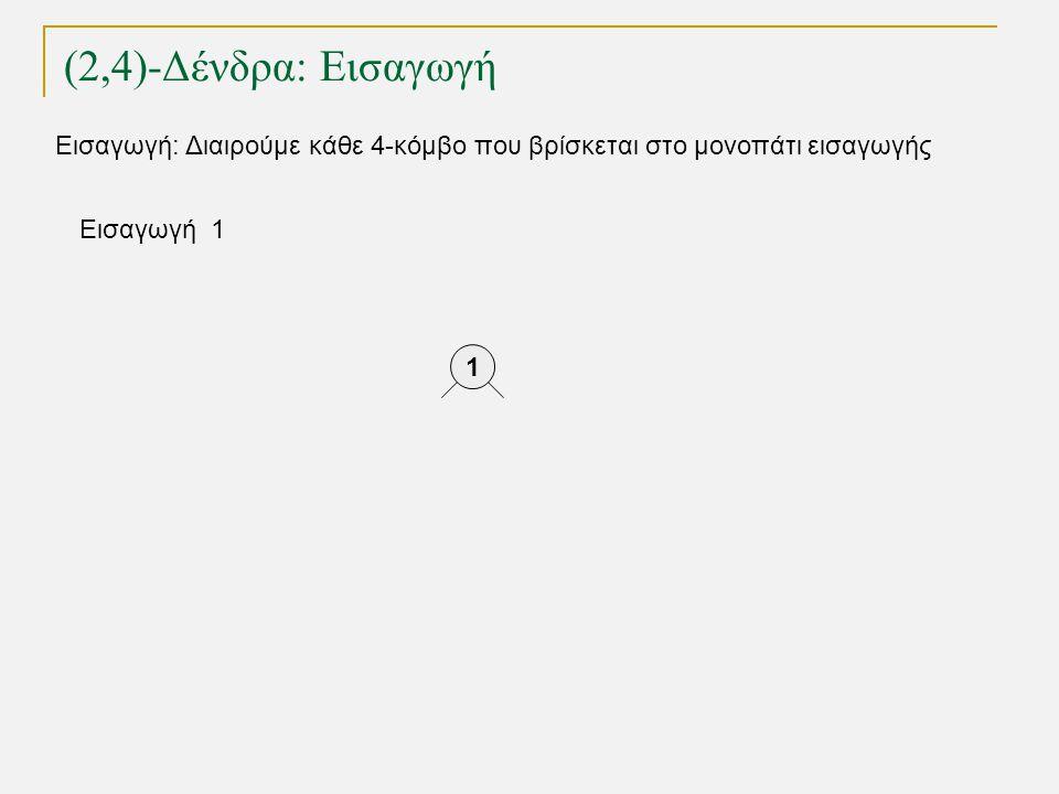 (2,4)-Δένδρα: Εισαγωγή TexPoint fonts used in EMF. Read the TexPoint manual before you delete this box.: AA A A A 1 Εισαγωγή 1 Εισαγωγή: Διαιρούμε κάθ