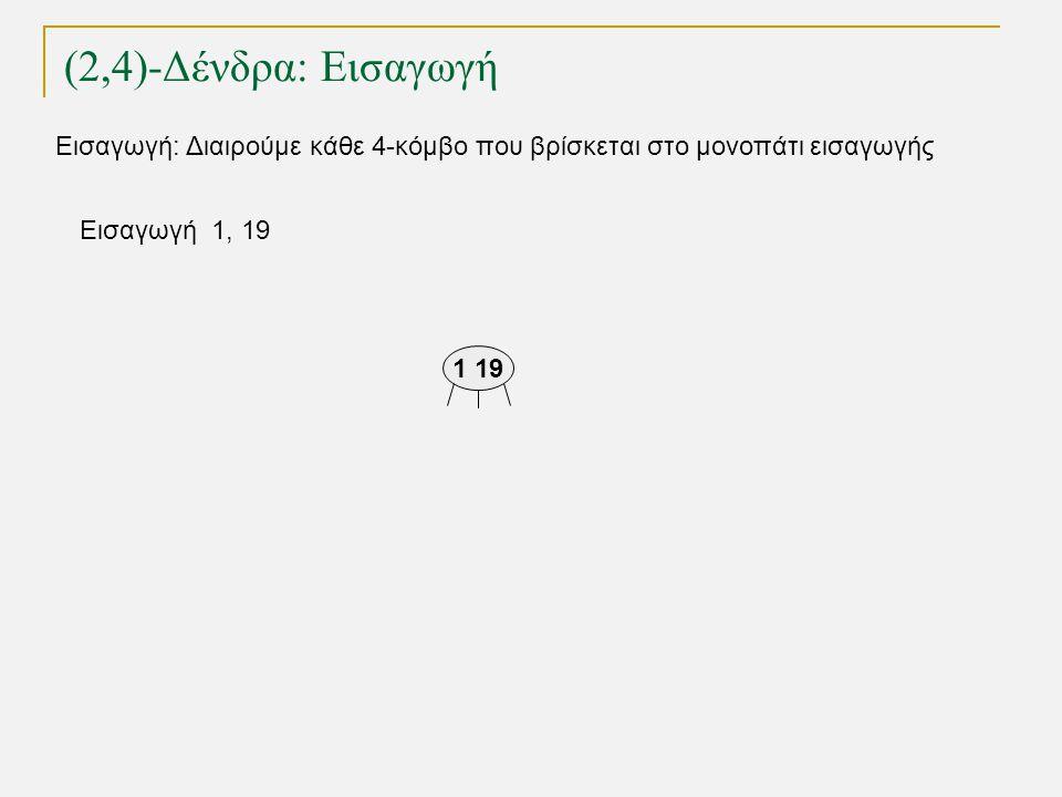 (2,4)-Δένδρα: Εισαγωγή TexPoint fonts used in EMF. Read the TexPoint manual before you delete this box.: AA A A A Εισαγωγή 1, 19 1 19 Εισαγωγή: Διαιρο