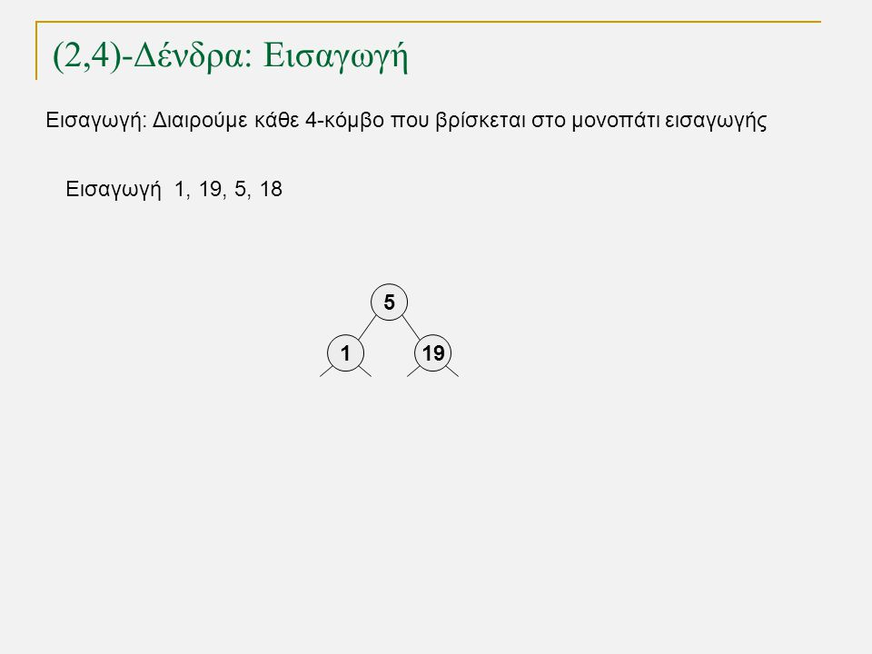 (2,4)-Δένδρα: Εισαγωγή TexPoint fonts used in EMF. Read the TexPoint manual before you delete this box.: AA A A A Εισαγωγή 1, 19, 5, 18 5 119 Εισαγωγή