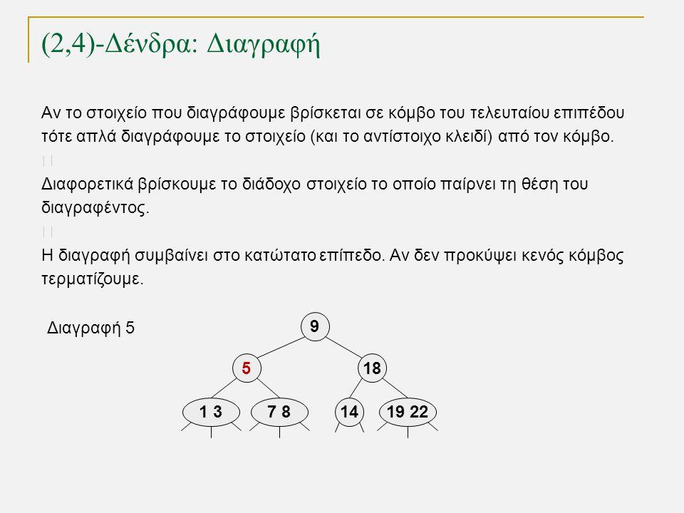 (2,4)-Δένδρα: Διαγραφή TexPoint fonts used in EMF. Read the TexPoint manual before you delete this box.: AA A A A 141 37 8 9 518 19 22 Διαγραφή 5 Αν τ