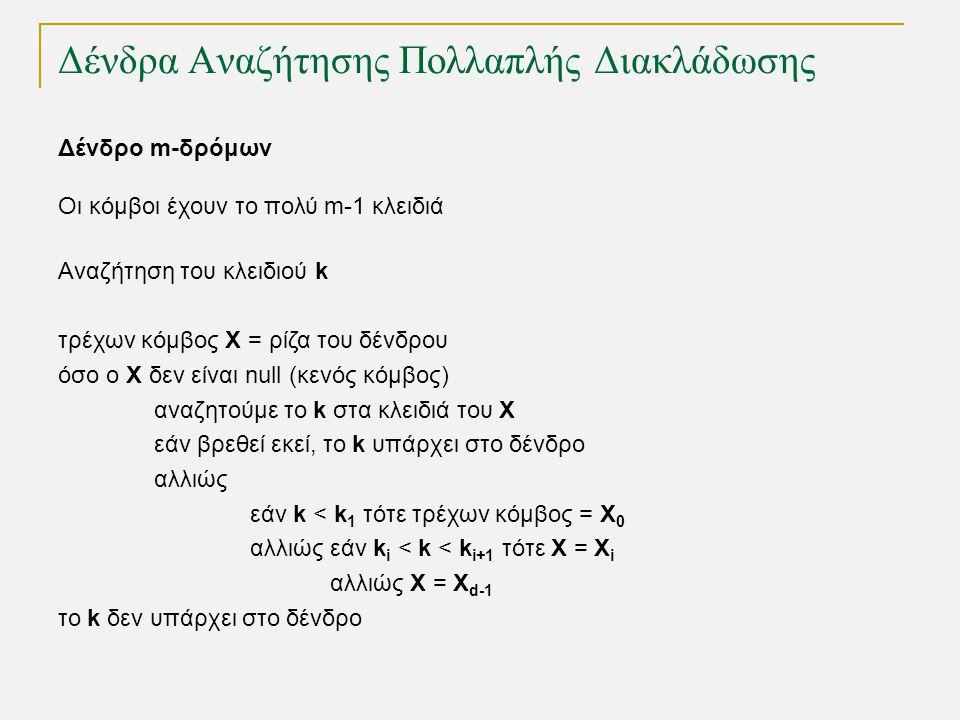 Δένδρα Αναζήτησης Πολλαπλής Διακλάδωσης TexPoint fonts used in EMF. Read the TexPoint manual before you delete this box.: AA A A A Δένδρο m-δρόμων Οι