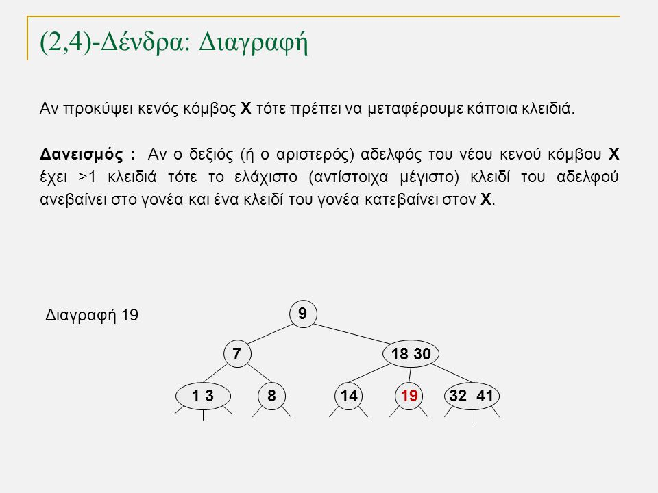 (2,4)-Δένδρα: Διαγραφή TexPoint fonts used in EMF.