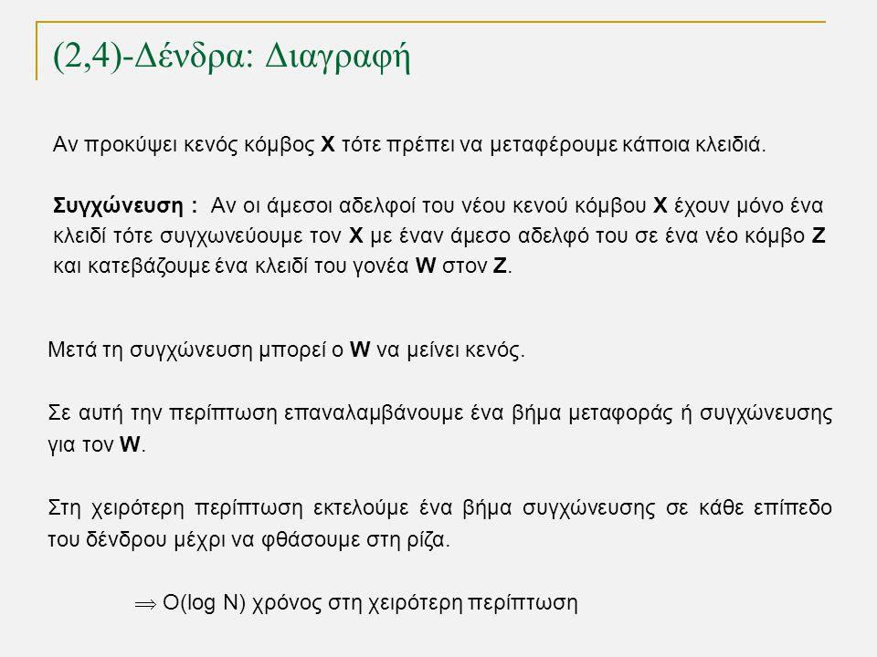 (2,4)-Δένδρα: Διαγραφή TexPoint fonts used in EMF. Read the TexPoint manual before you delete this box.: AA A A A Μετά τη συγχώνευση μπορεί ο W να μεί