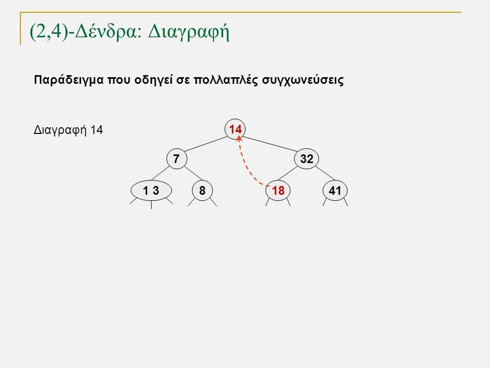 (2,4)-Δένδρα: Διαγραφή TexPoint fonts used in EMF. Read the TexPoint manual before you delete this box.: AA A A A 181 38 14 732 Διαγραφή 14 41 Παράδει
