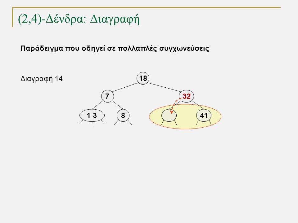 (2,4)-Δένδρα: Διαγραφή TexPoint fonts used in EMF. Read the TexPoint manual before you delete this box.: AA A A A 1 38 18 732 Διαγραφή 14 41 Παράδειγμ