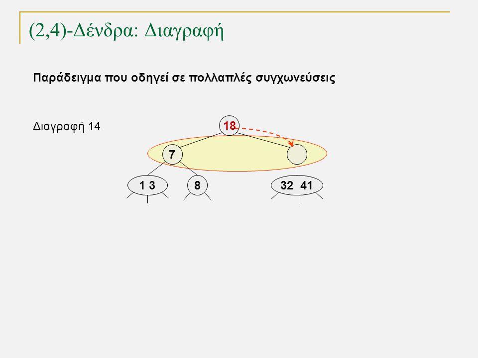 (2,4)-Δένδρα: Διαγραφή TexPoint fonts used in EMF. Read the TexPoint manual before you delete this box.: AA A A A 1 38 18 7 Διαγραφή 14 32 41 Παράδειγ