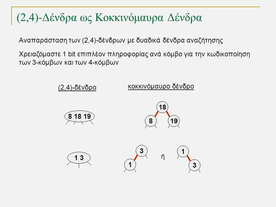 (2,4)-Δένδρα ως Κοκκινόμαυρα Δένδρα TexPoint fonts used in EMF. Read the TexPoint manual before you delete this box.: AA A A A Αναπαράσταση των (2,4)-
